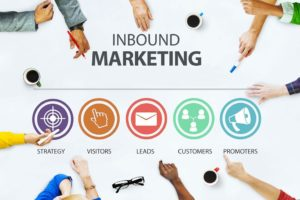 Are Adverts Still Effective or Has Inbound Marketing Killed Them